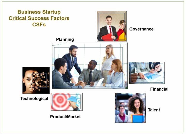 عناصر تجارت استراتژیک را که به عنوان عوامل حیاتی موفقیت یا critical success factors (CSFs) کسبکارهای نوپا